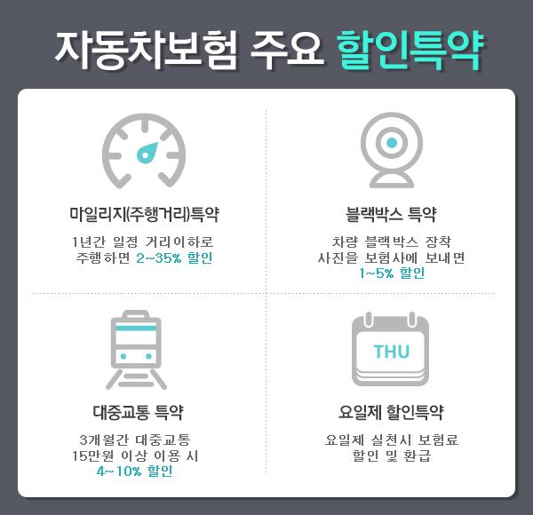 다이렉트 자동차보험 주요 할인특약